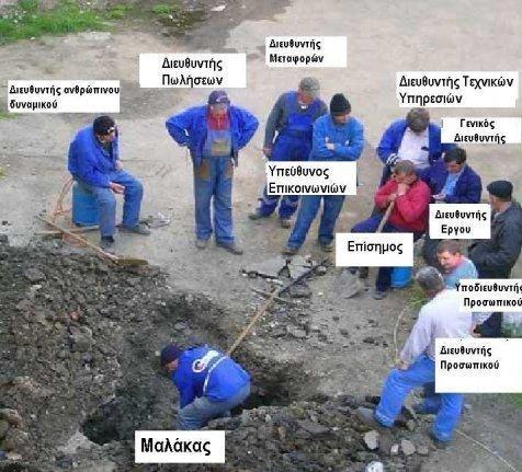 Αποτέλεσμα εικόνας για δημοσιοι υπάλληλοι τεμπεληδες